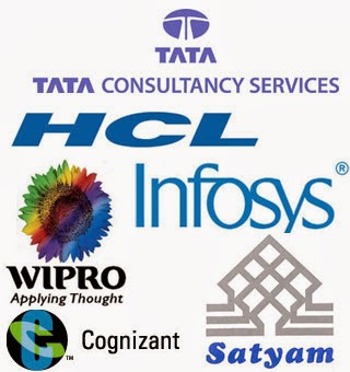 LATEST TOP MNC COMPANIES PLACEMENT PAPERS FOR FRESHERS-2014/2015 PASSOUT (ACROSS INDIA)