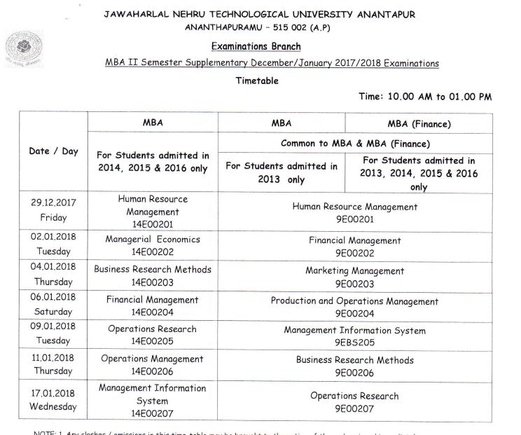 JNTU Anantapur MBA 1st And 2nd Sem Reg & Supple Dec/Jan 2017