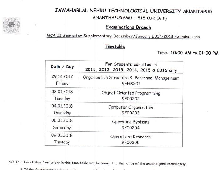 JNTU Anantapur MCA 1st And 2nd Sem 2017 Reg & Supple Dec/Jan